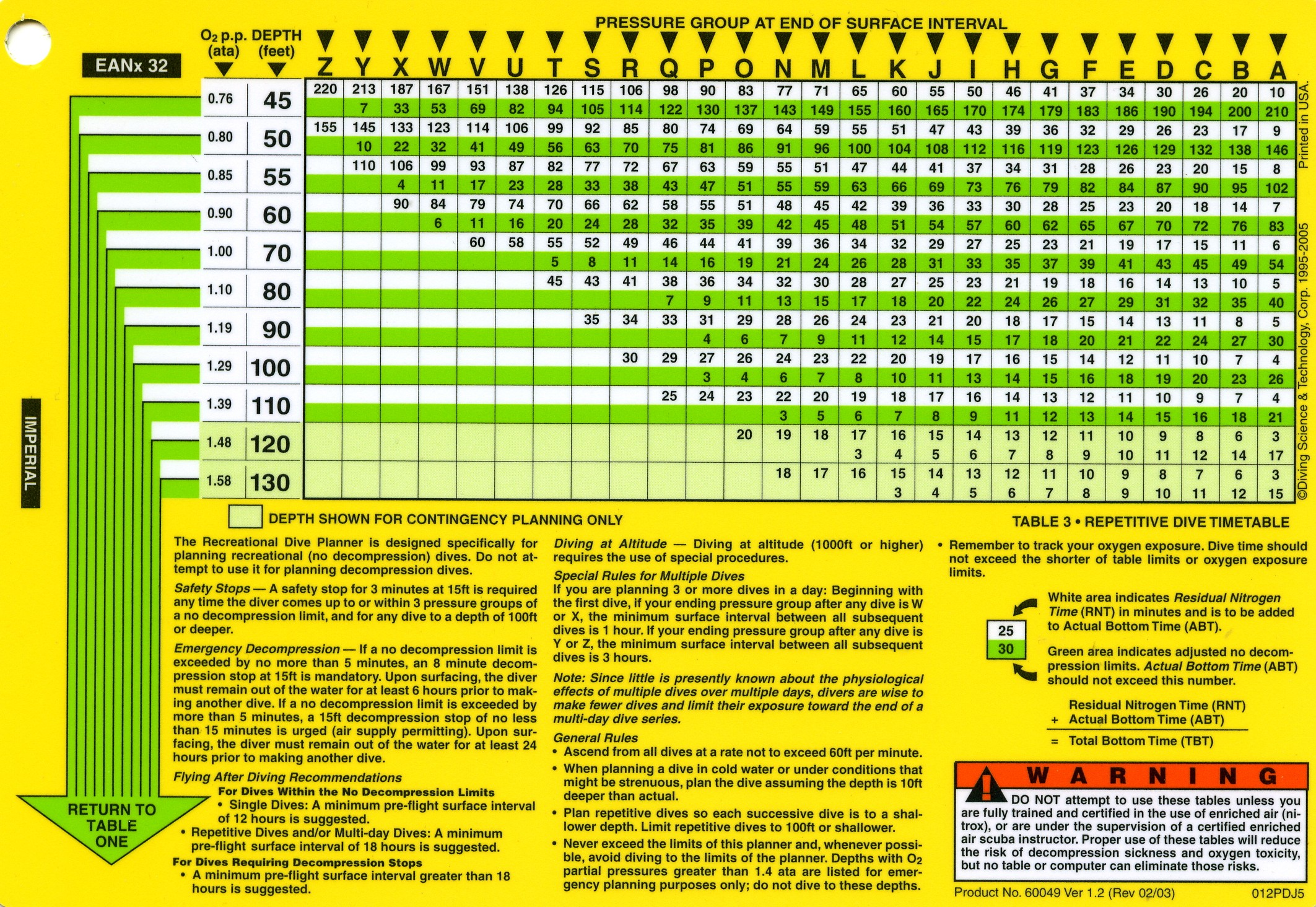 open water diver manual pdf