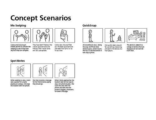 Concept Scenarios