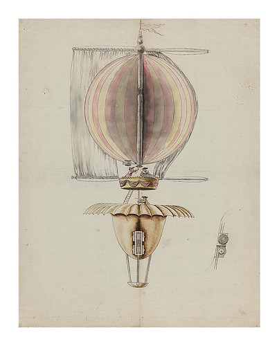 03-Diseño de un globo utilizando velas como propulsión 1783