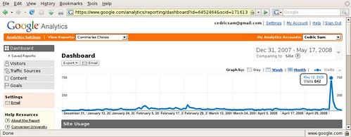 Comme les Chinois @ Google Analytics - 2008-05-17