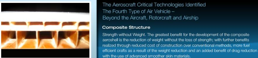 blimp plane strong lightweight structure