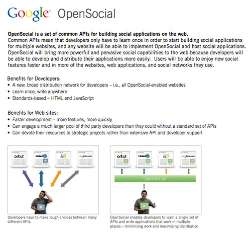 Funktionsweise von OpenSocial