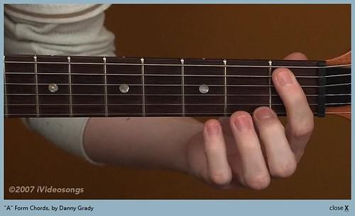 iVideosongs - Guitar (by YU-TA LEE)