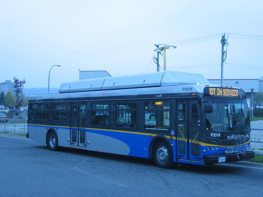 P3319: NIS