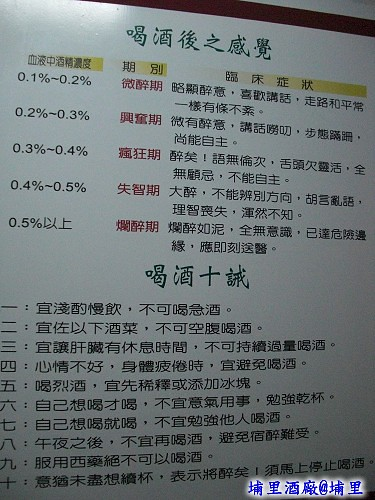 埔里酒廠CIMG2309