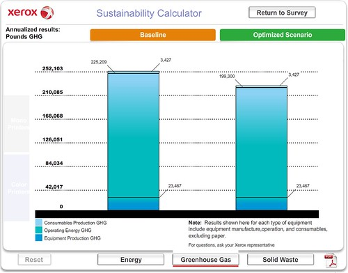 Xerox Sustainability Calculator results