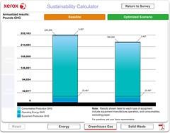 Xerox Sustainability Calculator
