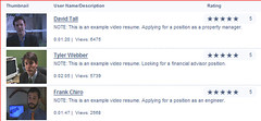 Video CV's op banensite