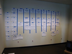 FUDCon Boston 2008 BarCamp schedule