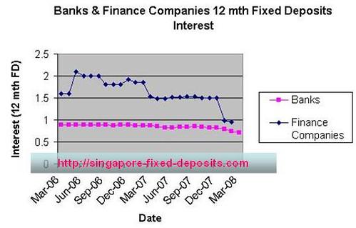 commonwealth bank term deposit rates pdf