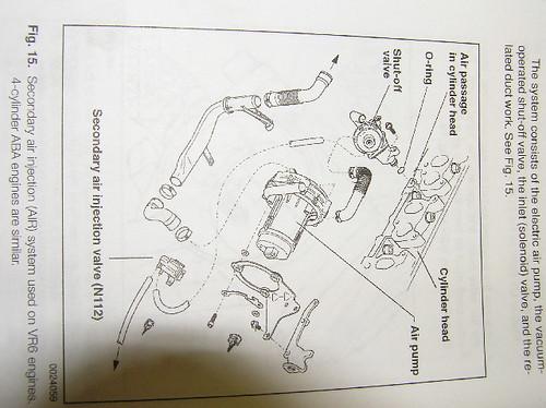 Jetta Vr Coolant Diagram Wiring Schematic on
