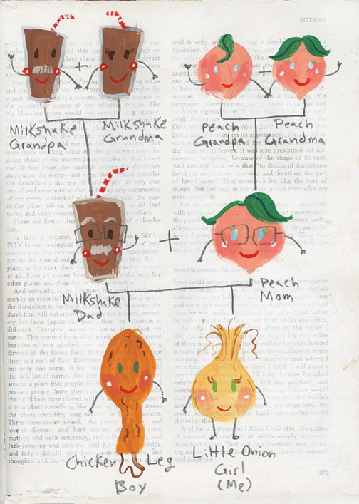 Family Food Tree