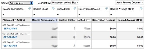 Google Ad Manager - Ad Slot Report