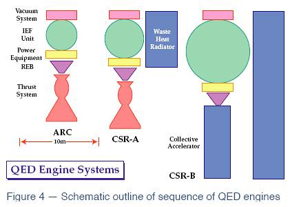 QED fusion space engines types