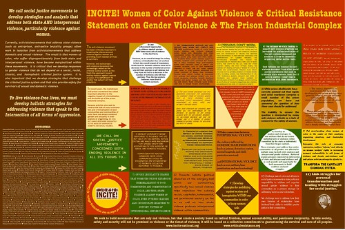 INCITE! Women of Color Against Violence