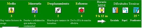 20060916-GranjaExcursionDolomiteros-MIDE
