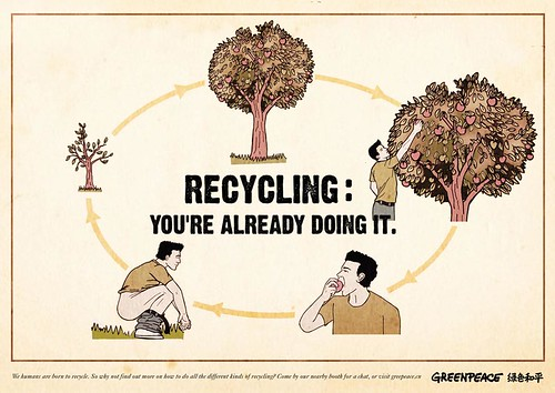 imagesrecycling