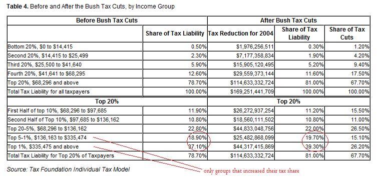 tax_share