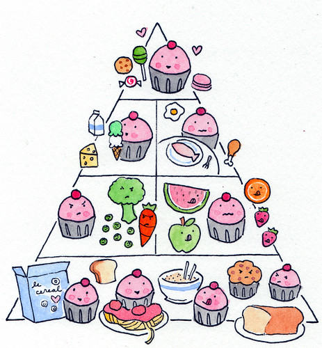 Custom request, food pyramid in color