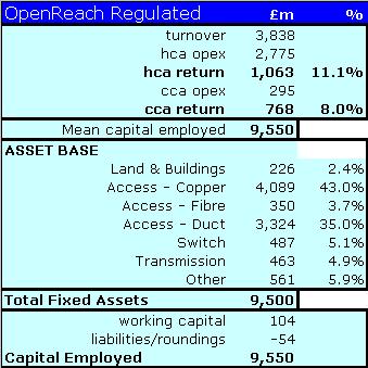 openreach-4
