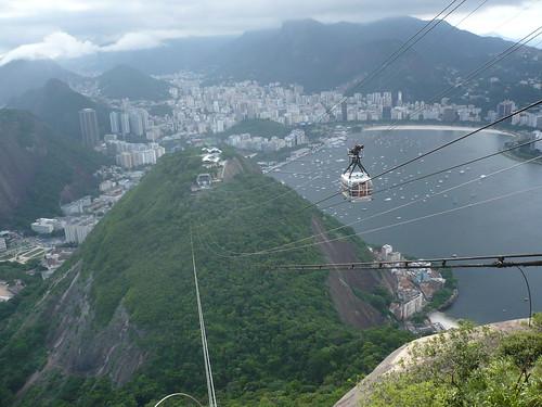 O Botafogo