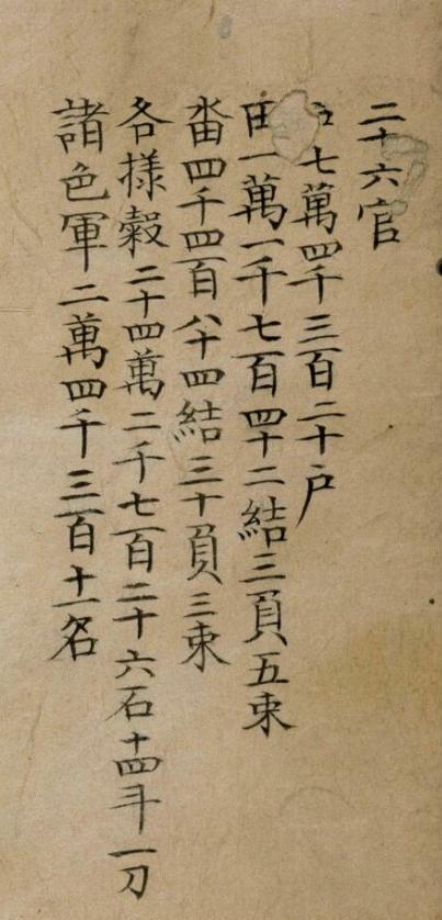1736 ~ 1767 - Yeojido - Gwandongdo 3