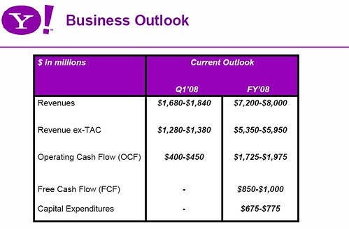 Yahoo q4 earnings 2