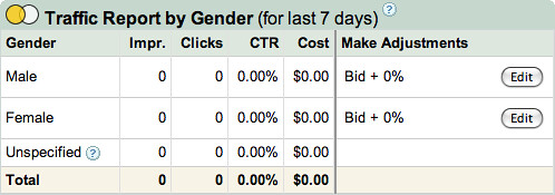 Google AdWords Demographic Bidding