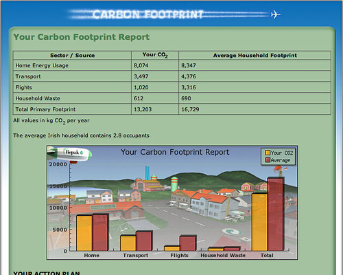 Repak.ie's Carbon Calculator