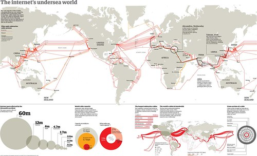 Undersea Cables Map