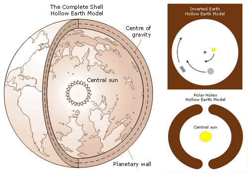 hollow-earth-1