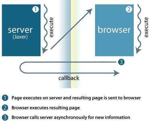 page_flow_diagram