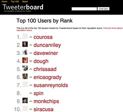 Number One Tweeterboarder!