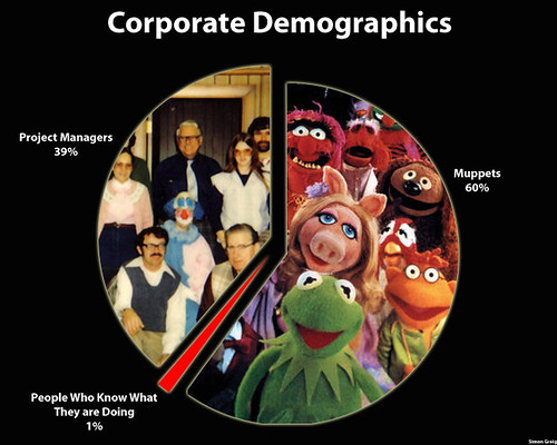 Corporate Demographics!