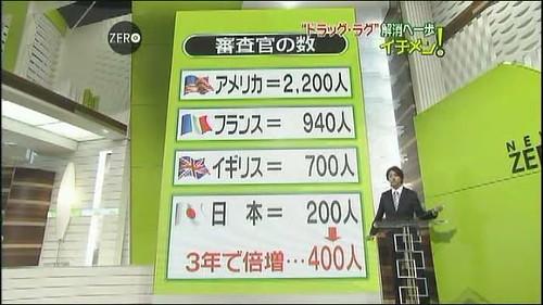 ZERO 50-05