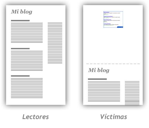 Esquema en que todo el blog queda debajo de la publicidad y un espacio blanco