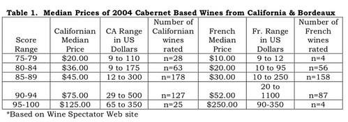 ROACH CURVE 2004 Cab table