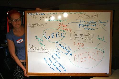 Idea whiteboard