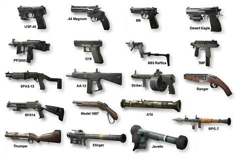 Modern Warfare 3 Weapons