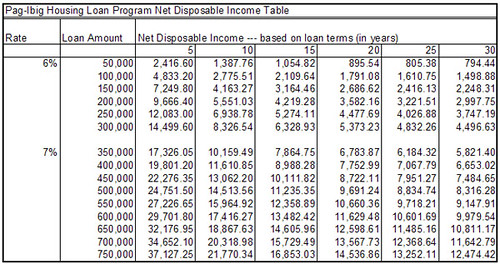 Income table (1)
