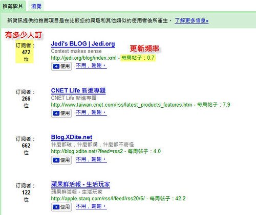 Google Reader 熱門推薦詳細