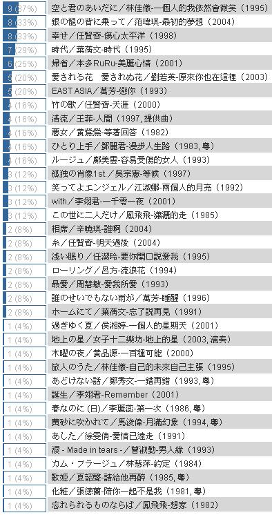 vote-2007-9-19.jpg