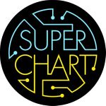 TMF Superchart op TMF Radio