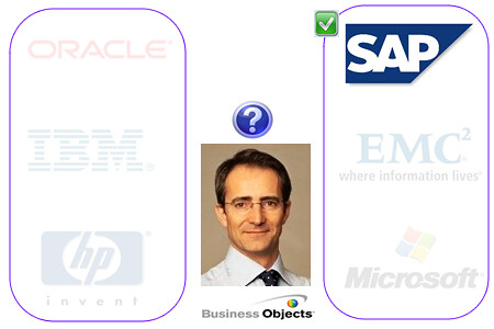 SAP adquiere Business Objects