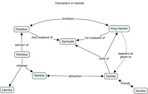 the mind of hamlet
