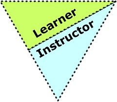 Learner-Instructor Interaction (Formal)