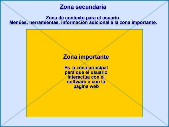 ConsejosGUI1-1ZonasPantalla
