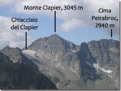 Panorama verso il Clapier