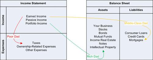 Stock options bad