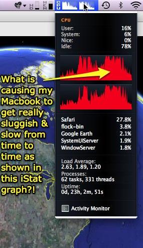 Macbook slowdown mystery